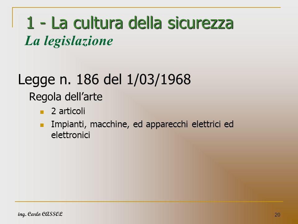 ing. Carlo CASSOL 20 1 - La cultura della sicurezza 1 - La cultura della sicurezza La legislazione Legge n. 186 del 1/03/1968 Regola dellarte 2 artico