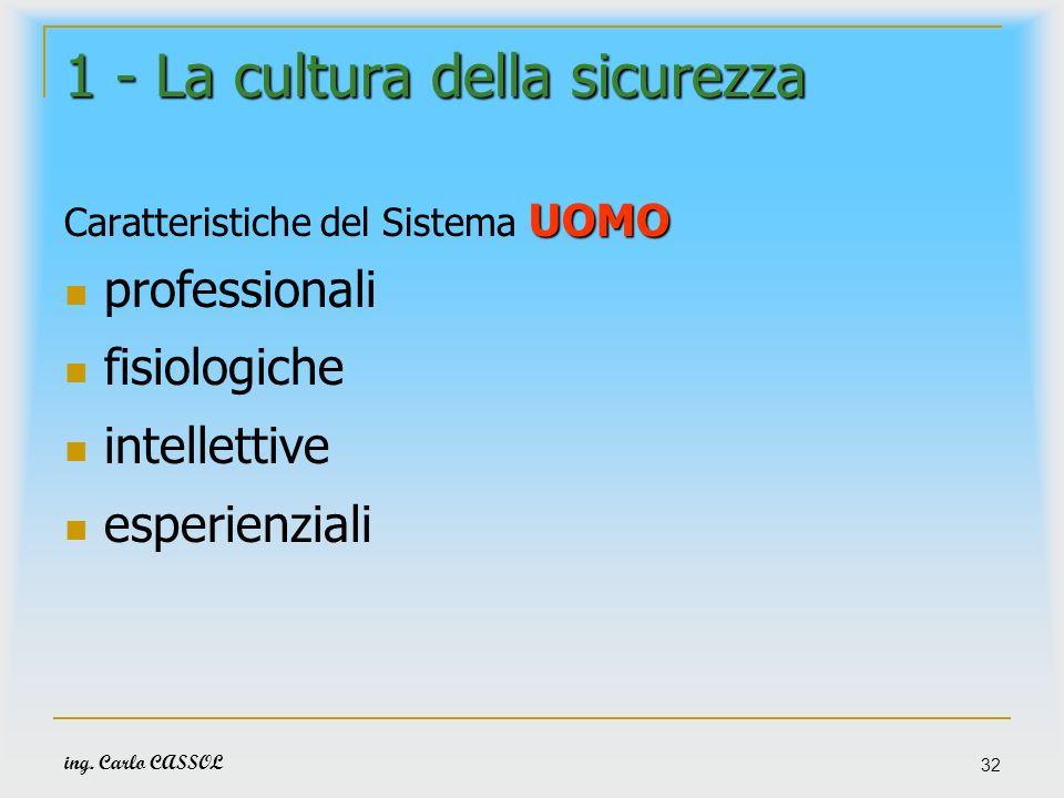 ing. Carlo CASSOL 32 1 - La cultura della sicurezza UOMO Caratteristiche del Sistema UOMO professionali fisiologiche intellettive esperienziali