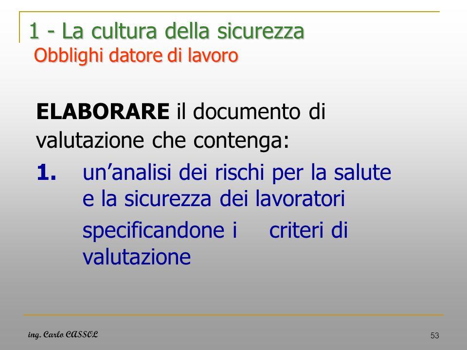 ing. Carlo CASSOL 53 1 - La cultura della sicurezza Obblighi datore di lavoro ELABORARE il documento di valutazione che contenga: 1.unanalisi dei risc