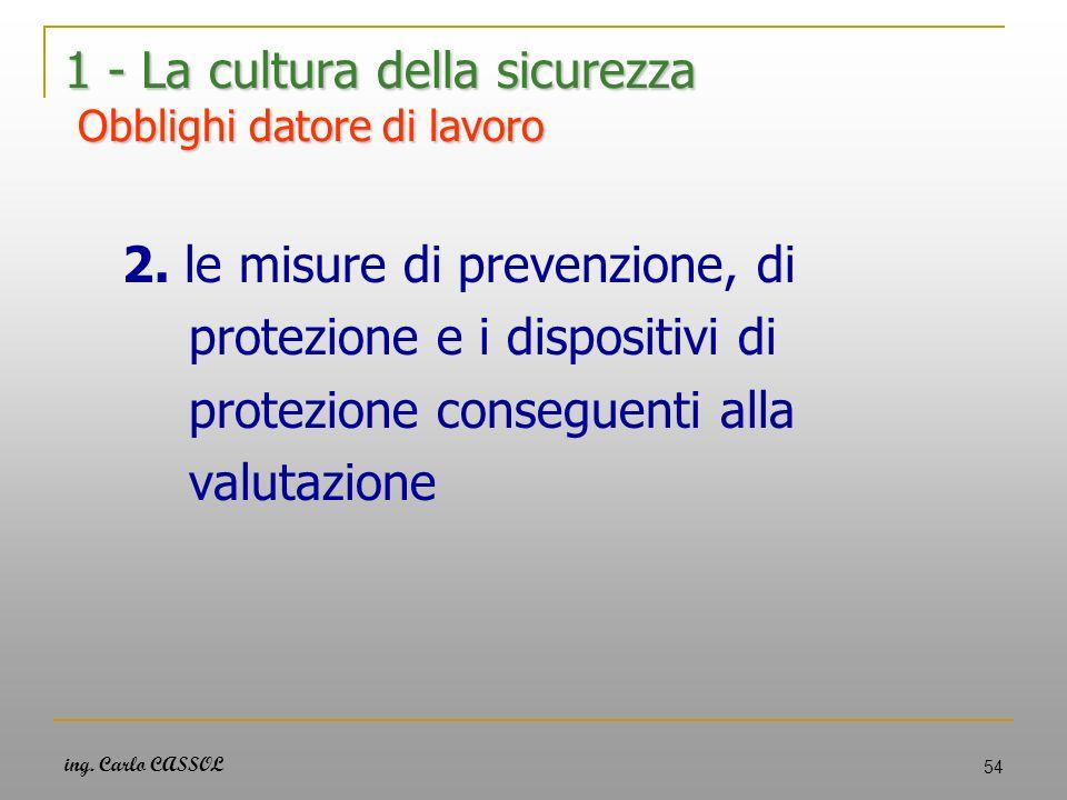 ing. Carlo CASSOL 54 1 - La cultura della sicurezza Obblighi datore di lavoro 2. le misure di prevenzione, di protezione e i dispositivi di protezione