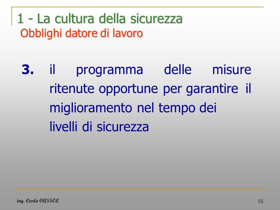 ing. Carlo CASSOL 55 1 - La cultura della sicurezza Obblighi datore di lavoro 3.il programma delle misure ritenute opportune per garantire il migliora