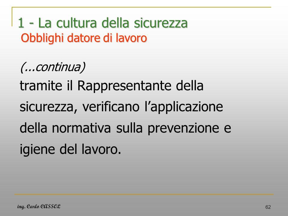 ing. Carlo CASSOL 62 1 - La cultura della sicurezza Obblighi datore di lavoro (...continua) tramite il Rappresentante della sicurezza, verificano lapp