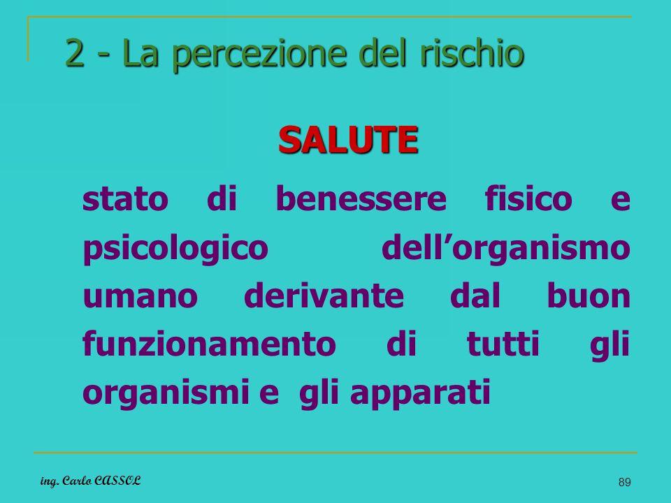 ing. Carlo CASSOL 89 2 - La percezione del rischio SALUTE SALUTE stato di benessere fisico e psicologico dellorganismo umano derivante dal buon funzio