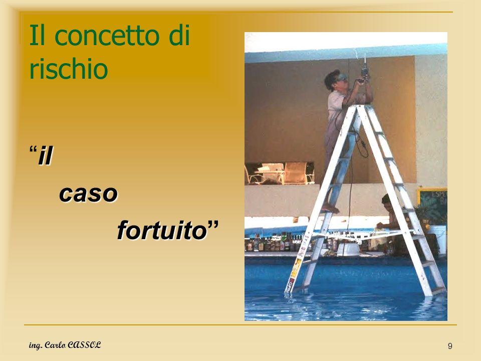 ing. Carlo CASSOL 10 Sicurezza accettabile