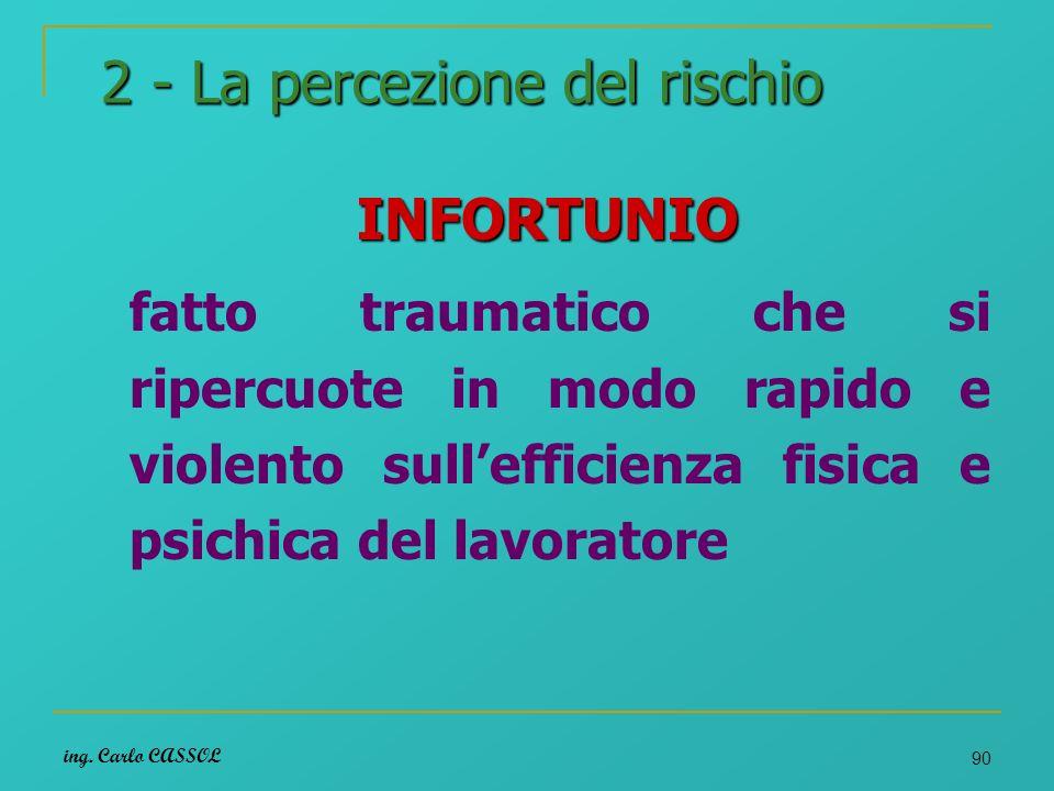 ing. Carlo CASSOL 90 2 - La percezione del rischio INFORTUNIO INFORTUNIO fatto traumatico che si ripercuote in modo rapido e violento sullefficienza f