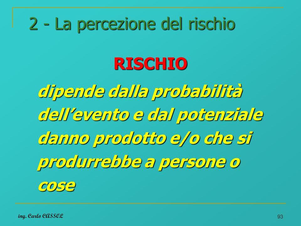 ing. Carlo CASSOL 93 2 - La percezione del rischio RISCHIO dipende dalla probabilità dellevento e dal potenziale danno prodotto e/o che si produrrebbe