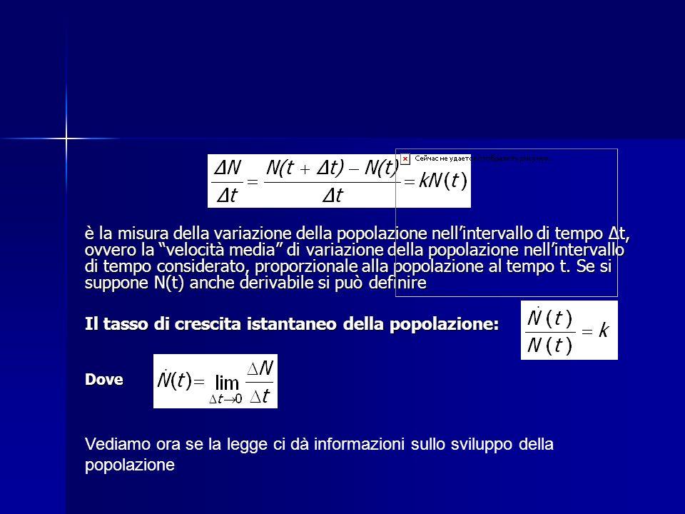 è la misura della variazione della popolazione nellintervallo di tempo t, ovvero la velocità media di variazione della popolazione nellintervallo di t