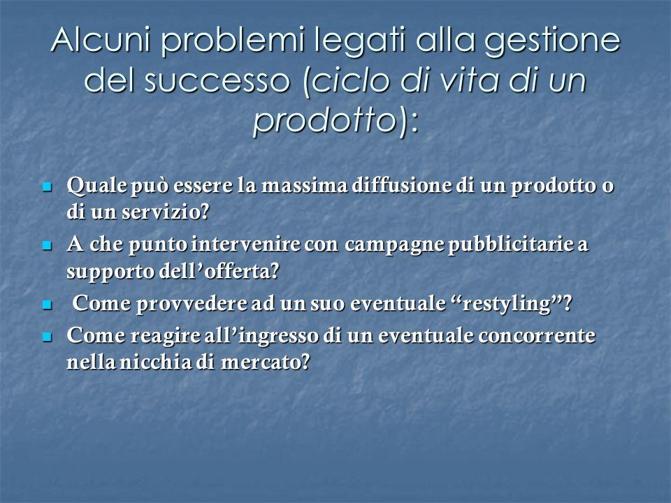 Alcuni problemi legati alla gestione del successo (ciclo di vita di un prodotto): Quale può essere la massima diffusione di un prodotto o di un serviz