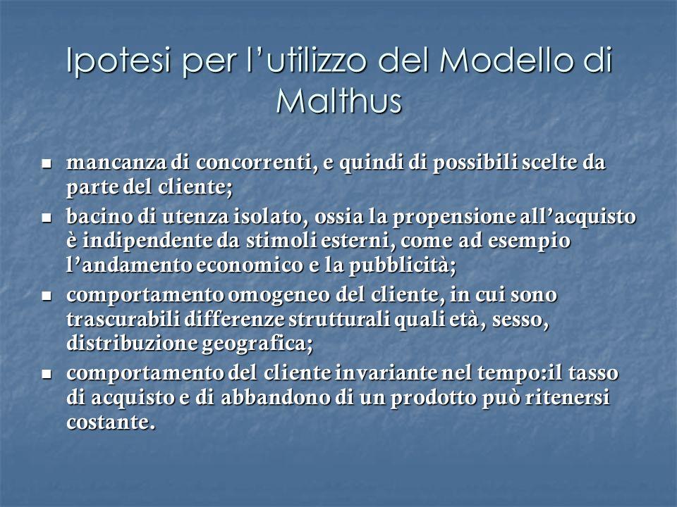 Ipotesi per lutilizzo del Modello di Malthus mancanza di concorrenti, e quindi di possibili scelte da parte del cliente; mancanza di concorrenti, e qu