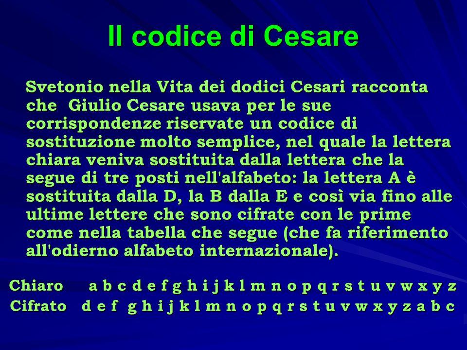 Il codice di Cesare Svetonio nella Vita dei dodici Cesari racconta che Giulio usava per le sue corrispondenze riservate un codice di sostituzione molt
