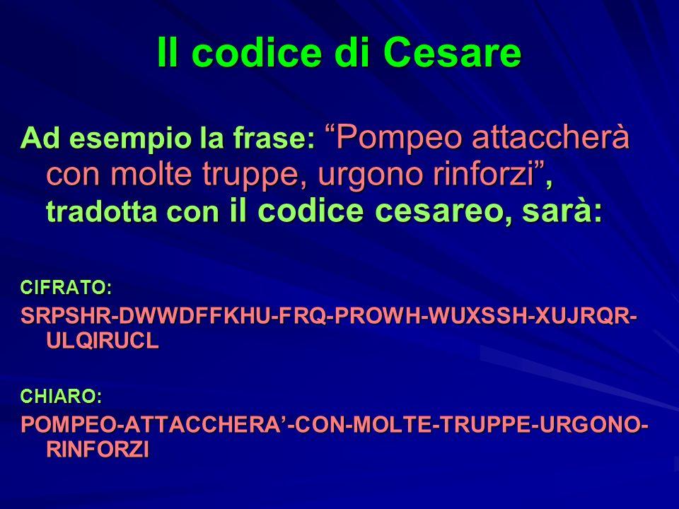 Il codice di Cesare Ad esempio la frase: Pompeo attaccherà con molte truppe, urgono rinforzi, tradotta con il codice cesareo, sarà: CIFRATO: SRPSHR-DW