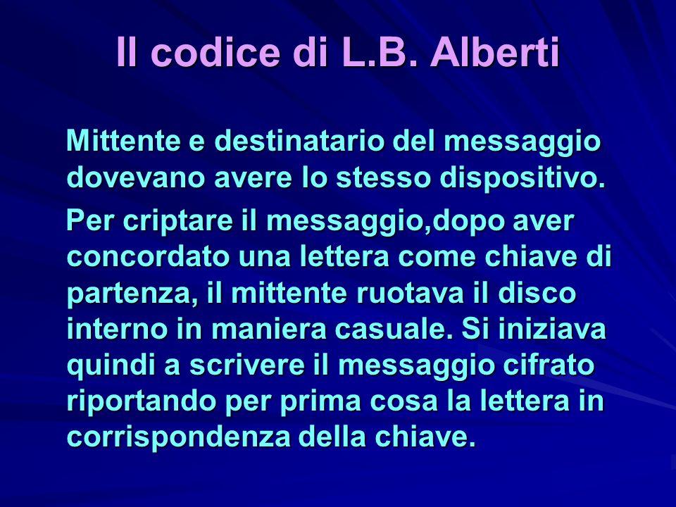 Il codice di L.B. Alberti Mittente e destinatario del messaggio dovevano avere lo stesso dispositivo. Mittente e destinatario del messaggio dovevano a