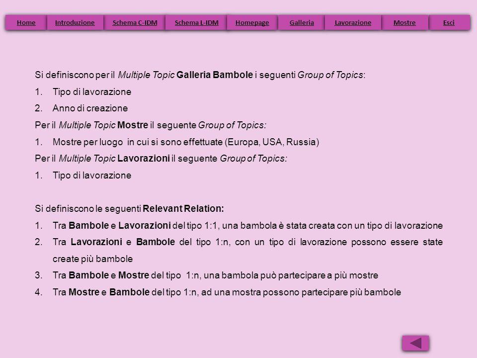 Si definiscono per il Multiple Topic Galleria Bambole i seguenti Group of Topics: 1.Tipo di lavorazione 2.Anno di creazione Per il Multiple Topic Most