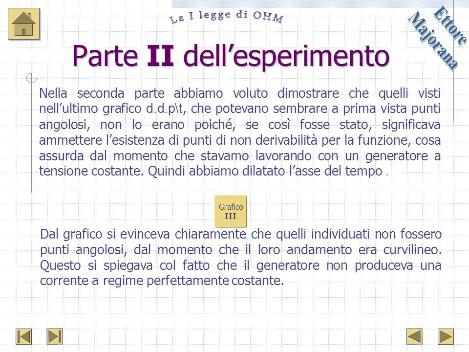 Parte II dellesperimento Nella seconda parte abbiamo voluto dimostrare che quelli visti nellultimo grafico d.d.p\t, che potevano sembrare a prima vist
