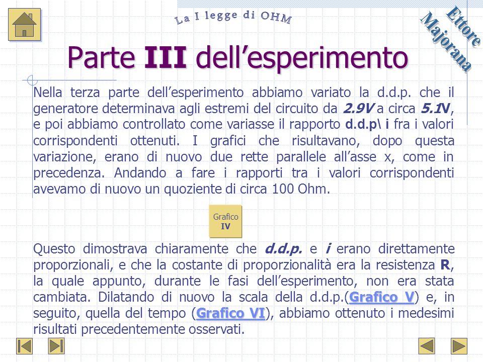 Parte III dellesperimento Nella terza parte dellesperimento abbiamo variato la d.d.p. che il generatore determinava agli estremi del circuito da 2.9V