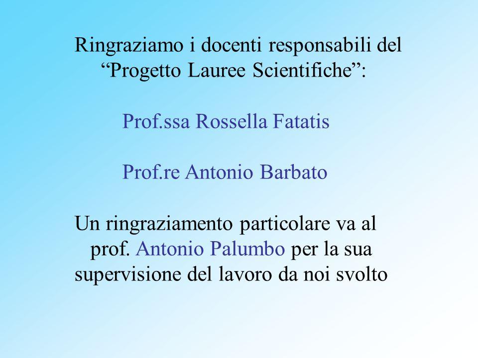 Ringraziamo i docenti responsabili del Progetto Lauree Scientifiche: Prof.ssa Rossella Fatatis Prof.re Antonio Barbato Un ringraziamento particolare v