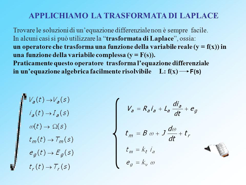 APPLICHIAMO LA TRASFORMATA DI LAPLACE Trovare le soluzioni di unequazione differenziale non è sempre facile. In alcuni casi si può utilizzare la trasf