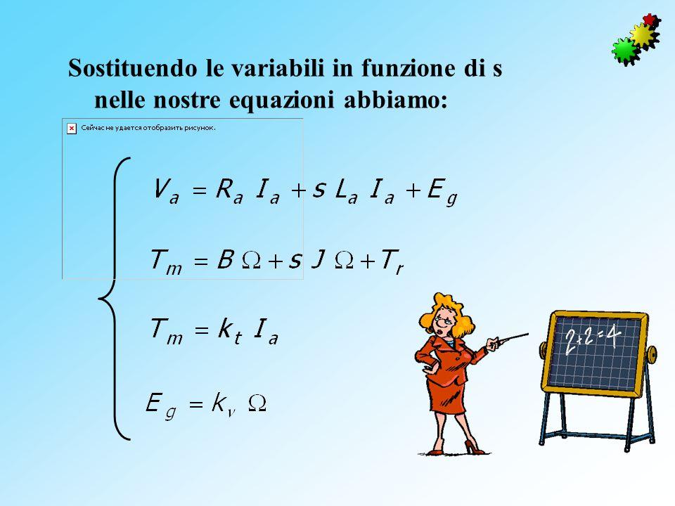 Sostituendo le variabili in funzione di s nelle nostre equazioni abbiamo: