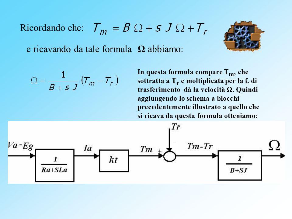 Ricordando che: e ricavando da tale formula Ω abbiamo: In questa formula compare T m, che sottratta a T r e moltiplicata per la f. di trasferimento dà