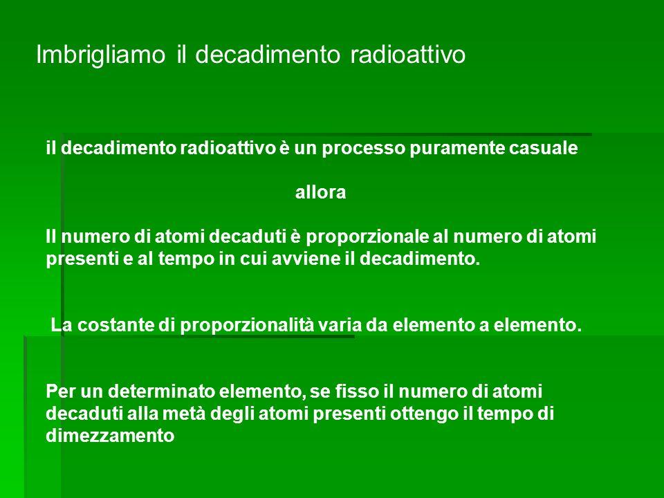 Imbrigliamo il decadimento radioattivo il decadimento radioattivo è un processo puramente casuale allora Il numero di atomi decaduti è proporzionale al numero di atomi presenti e al tempo in cui avviene il decadimento.
