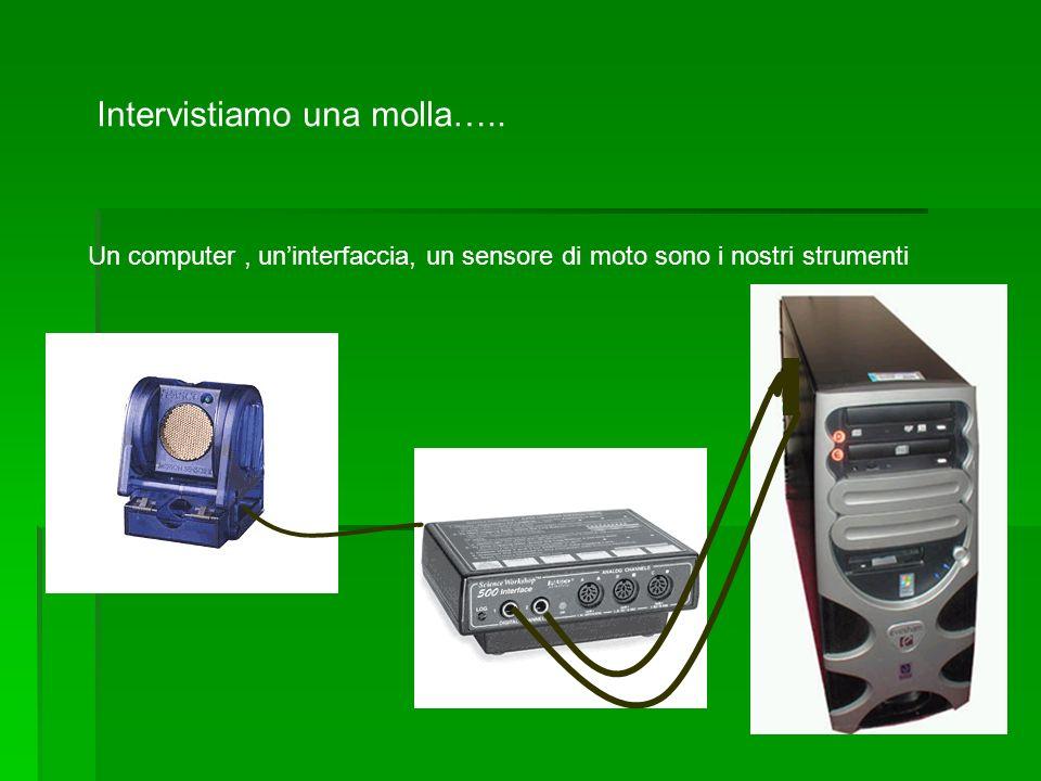 Intervistiamo una molla….. Un computer, uninterfaccia, un sensore di moto sono i nostri strumenti