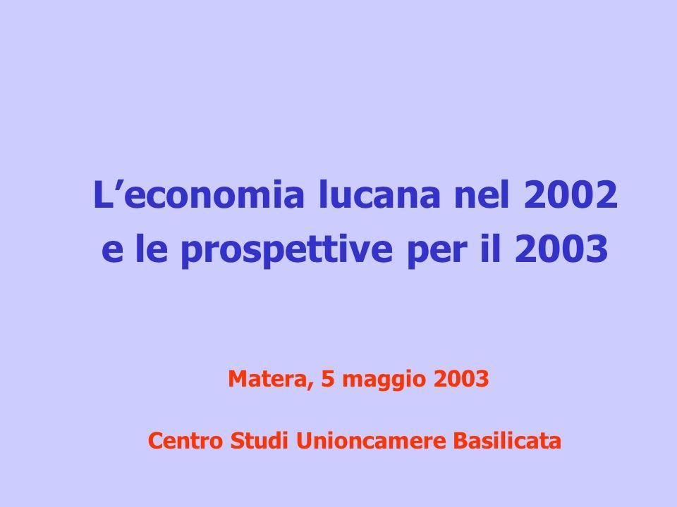 il 2003: un anno di attesa lo scenario nazionale e internazionale permane debole e incerto (intorno all1% la crescita prevista del PIL in Italia e nellarea Euro) per la Basilicata una crescita prevista dell1,2%, grazie al settore dei servizi