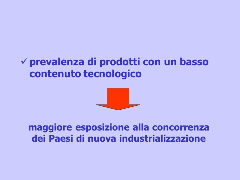 lindustria manifatturiera lucana nel 2002 nel segno della stagnazione