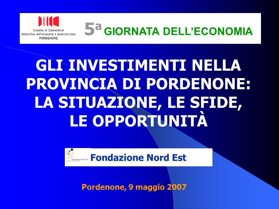 Fondazione Nord Est GLI INVESTIMENTI NELLA PROVINCIA DI PORDENONE: LA SITUAZIONE, LE SFIDE, LE OPPORTUNITÀ 5 a GIORNATA DELLECONOMIA Pordenone, 9 maggio 2007