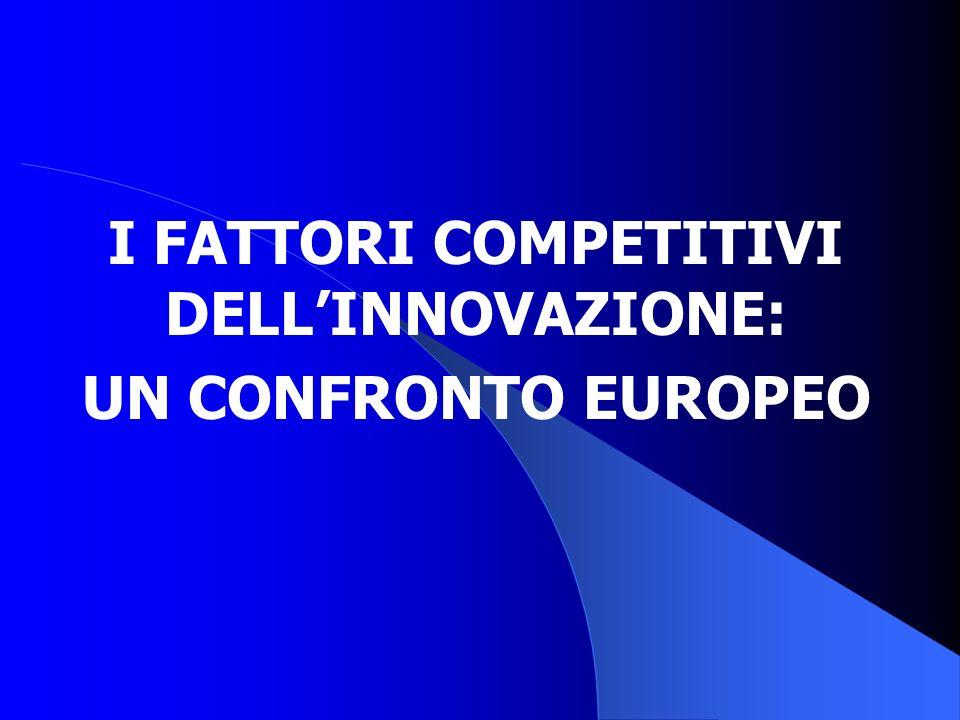 I FATTORI COMPETITIVI DELLINNOVAZIONE: UN CONFRONTO EUROPEO