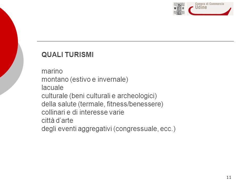 11 QUALI TURISMI marino montano (estivo e invernale) lacuale culturale (beni culturali e archeologici) della salute (termale, fitness/benessere) colli