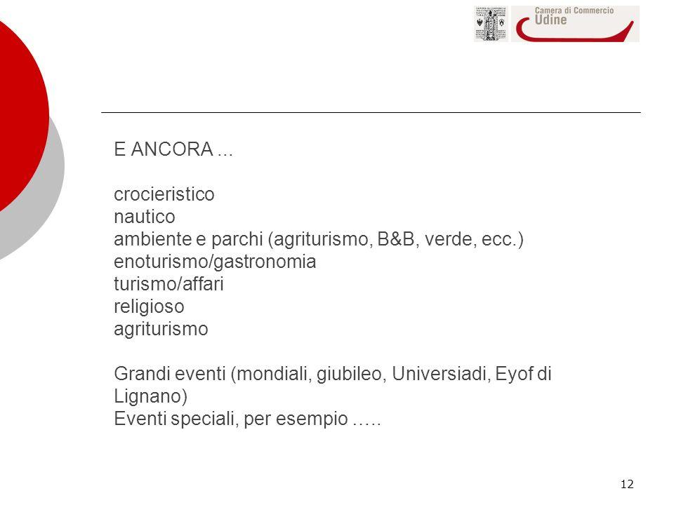 12 E ANCORA... crocieristico nautico ambiente e parchi (agriturismo, B&B, verde, ecc.) enoturismo/gastronomia turismo/affari religioso agriturismo Gra