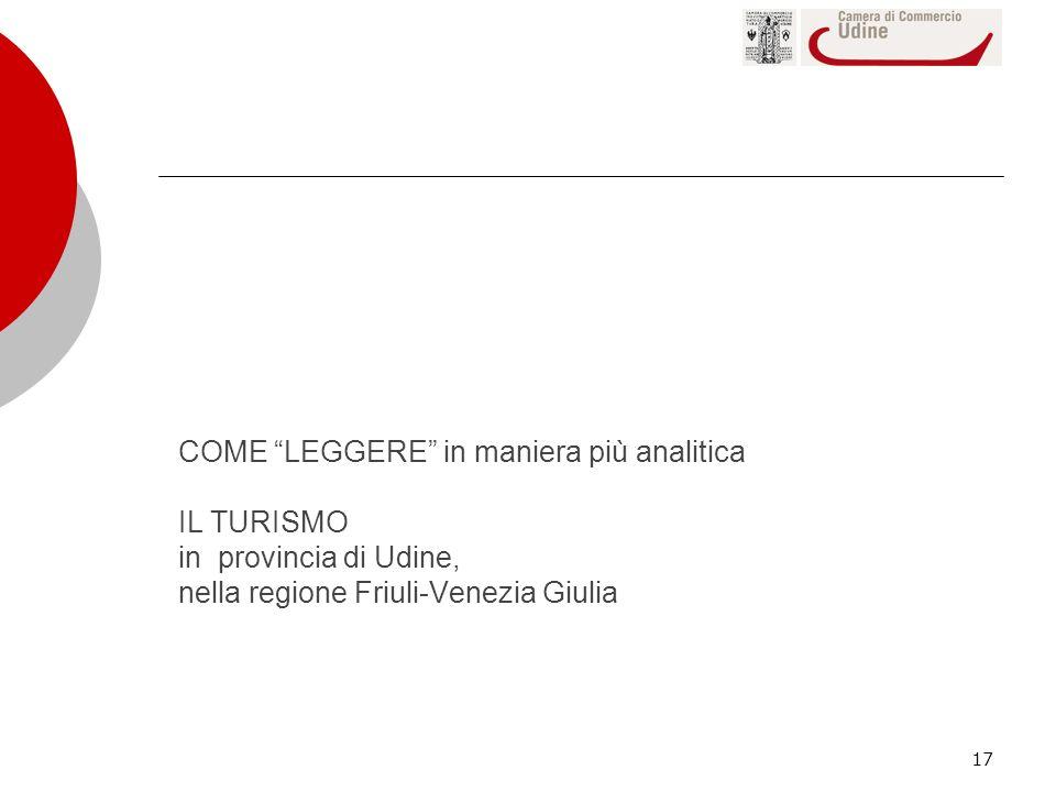 17 COME LEGGERE in maniera più analitica IL TURISMO in provincia di Udine, nella regione Friuli-Venezia Giulia