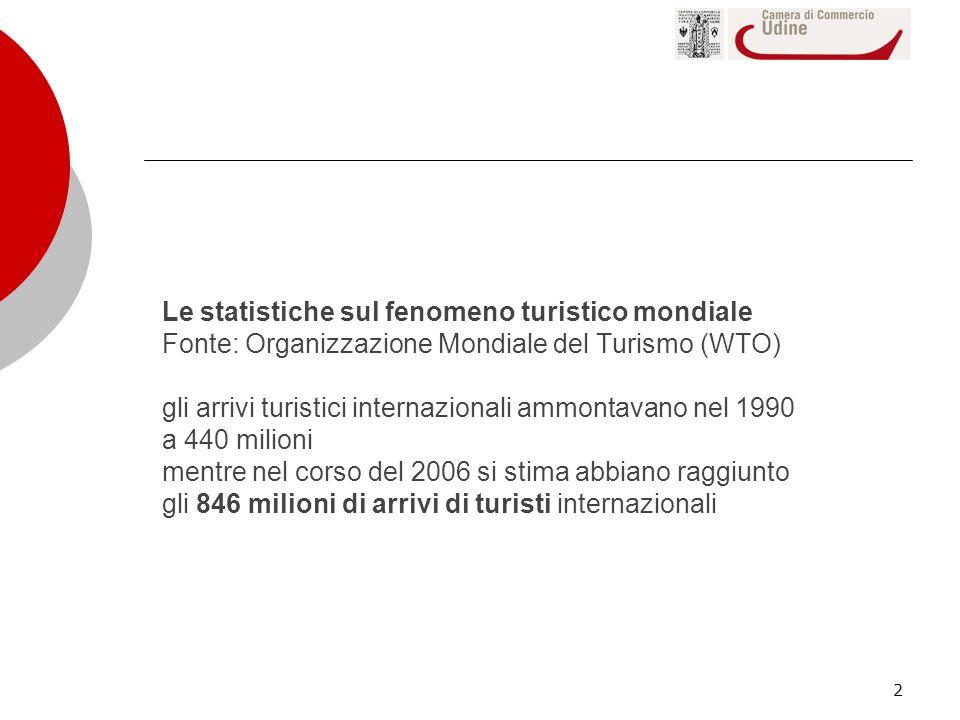 2 Le statistiche sul fenomeno turistico mondiale Fonte: Organizzazione Mondiale del Turismo (WTO) gli arrivi turistici internazionali ammontavano nel