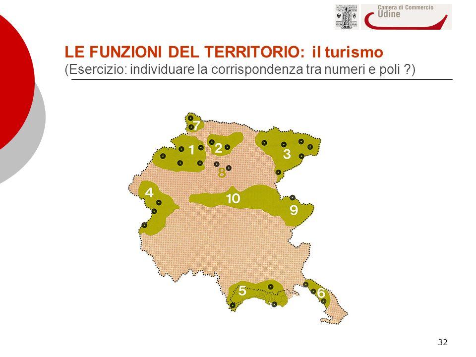 32 LE FUNZIONI DEL TERRITORIO: il turismo (Esercizio: individuare la corrispondenza tra numeri e poli ?)
