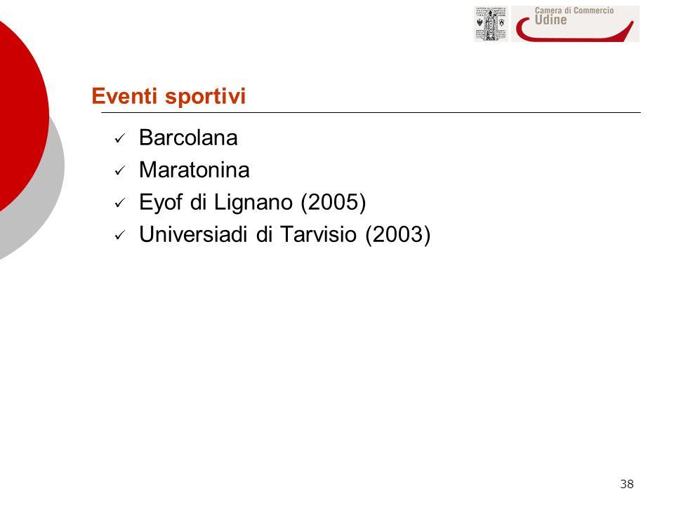 38 Eventi sportivi Barcolana Maratonina Eyof di Lignano (2005) Universiadi di Tarvisio (2003)