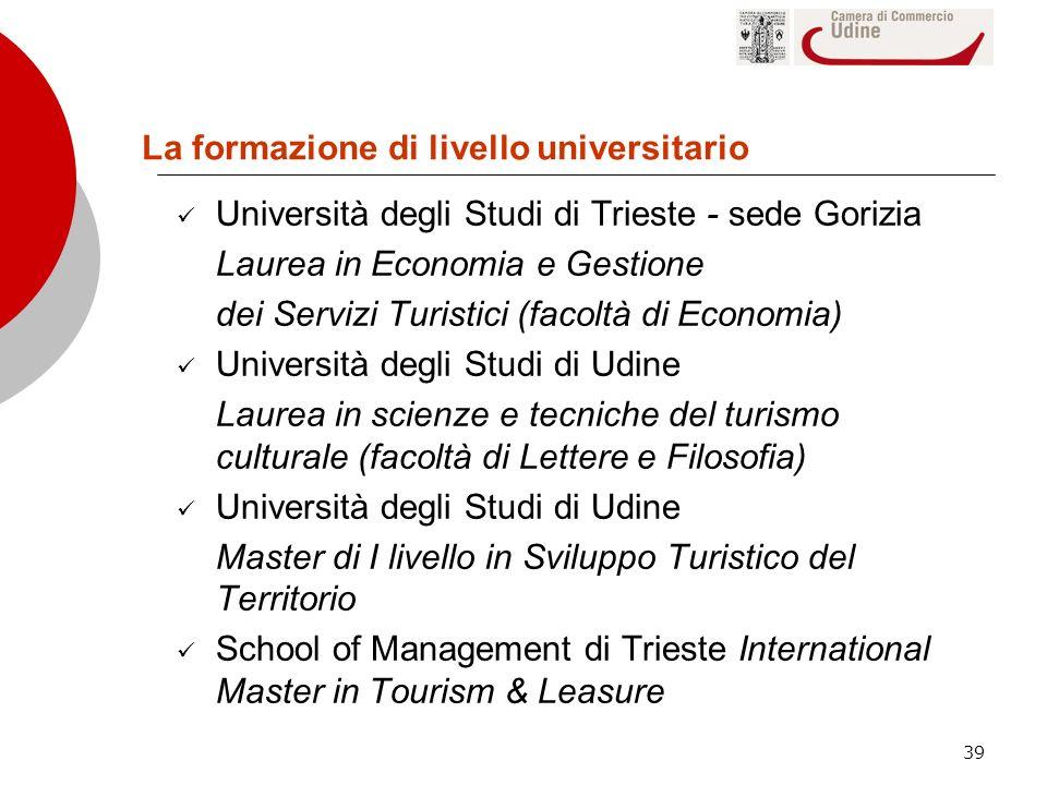 39 La formazione di livello universitario Università degli Studi di Trieste - sede Gorizia Laurea in Economia e Gestione dei Servizi Turistici (facolt