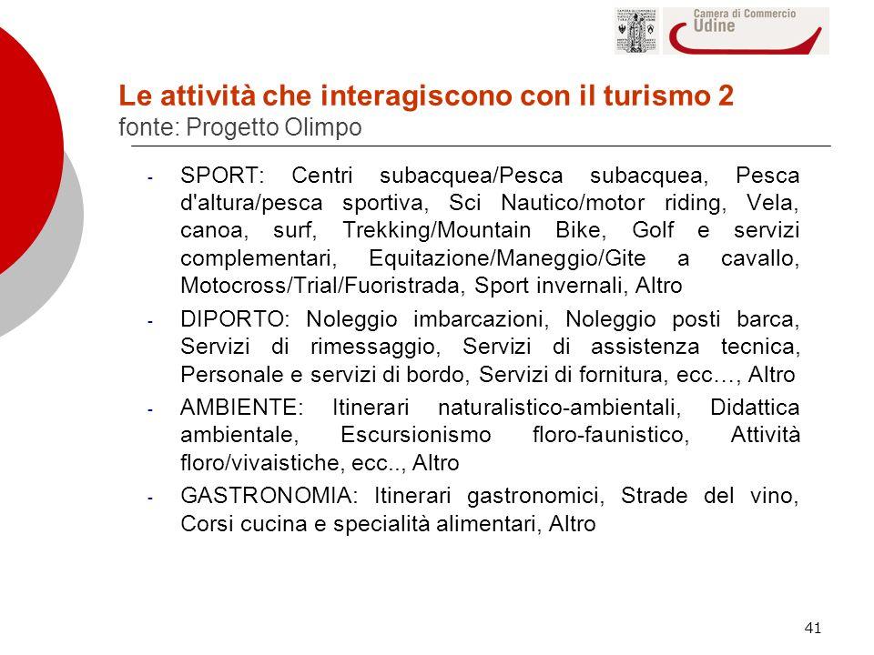 41 Le attività che interagiscono con il turismo 2 fonte: Progetto Olimpo - SPORT: Centri subacquea/Pesca subacquea, Pesca d'altura/pesca sportiva, Sci