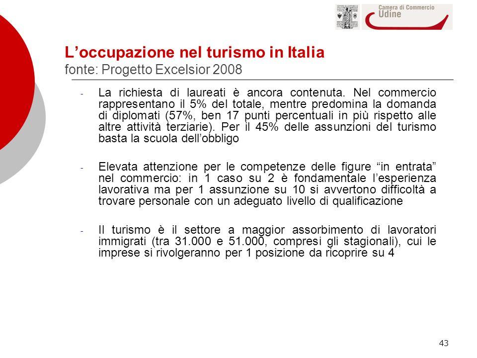 43 Loccupazione nel turismo in Italia fonte: Progetto Excelsior 2008 - La richiesta di laureati è ancora contenuta. Nel commercio rappresentano il 5%