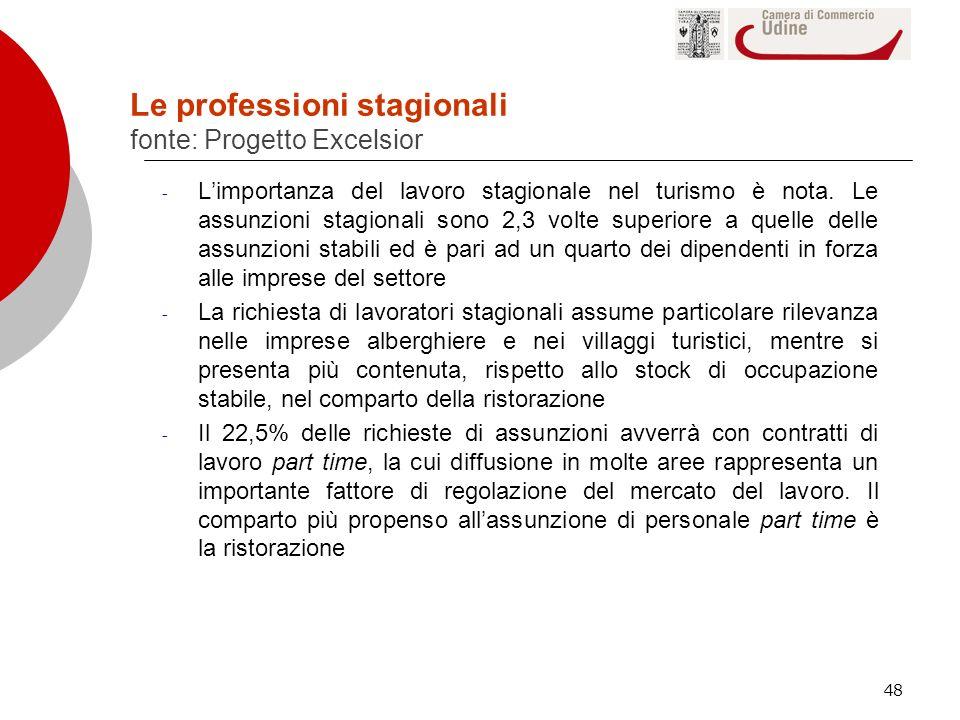 48 Le professioni stagionali fonte: Progetto Excelsior - Limportanza del lavoro stagionale nel turismo è nota. Le assunzioni stagionali sono 2,3 volte