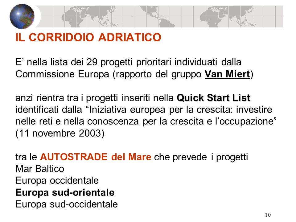 10 Quick Start List IL CORRIDOIO ADRIATICO E nella lista dei 29 progetti prioritari individuati dalla Commissione Europa (rapporto del gruppo Van Mier