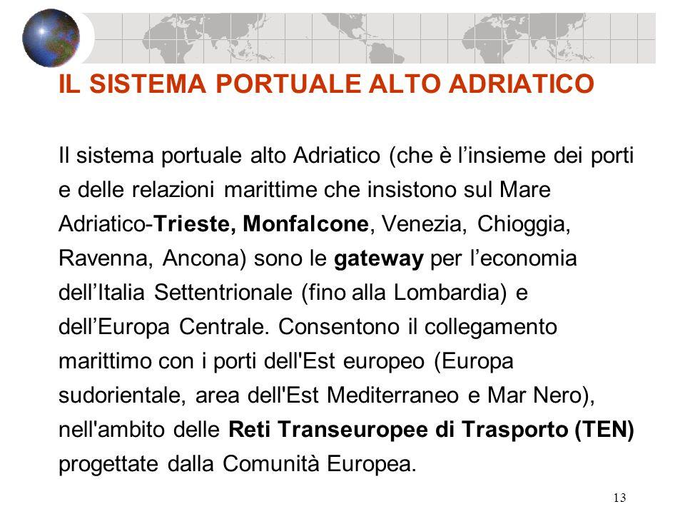 13 IL SISTEMA PORTUALE ALTO ADRIATICO Il sistema portuale alto Adriatico (che è linsieme dei porti e delle relazioni marittime che insistono sul Mare