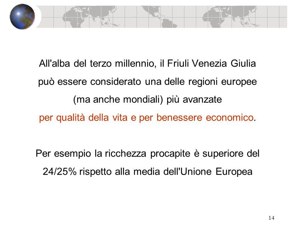 14 All'alba del terzo millennio, il Friuli Venezia Giulia può essere considerato una delle regioni europee (ma anche mondiali) più avanzate per qualit