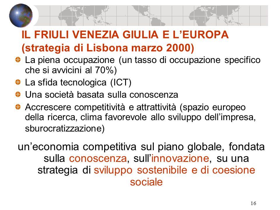 16 IL FRIULI VENEZIA GIULIA E LEUROPA (strategia di Lisbona marzo 2000) La piena occupazione (un tasso di occupazione specifico che si avvicini al 70%