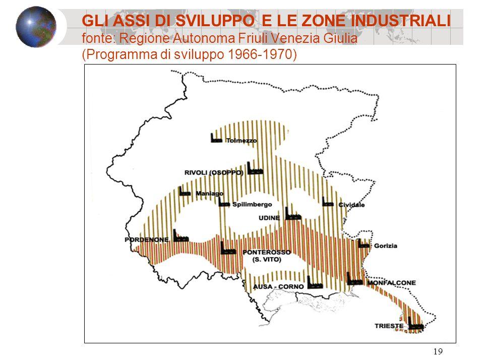 19 GLI ASSI DI SVILUPPO E LE ZONE INDUSTRIALI fonte: Regione Autonoma Friuli Venezia Giulia (Programma di sviluppo 1966-1970)