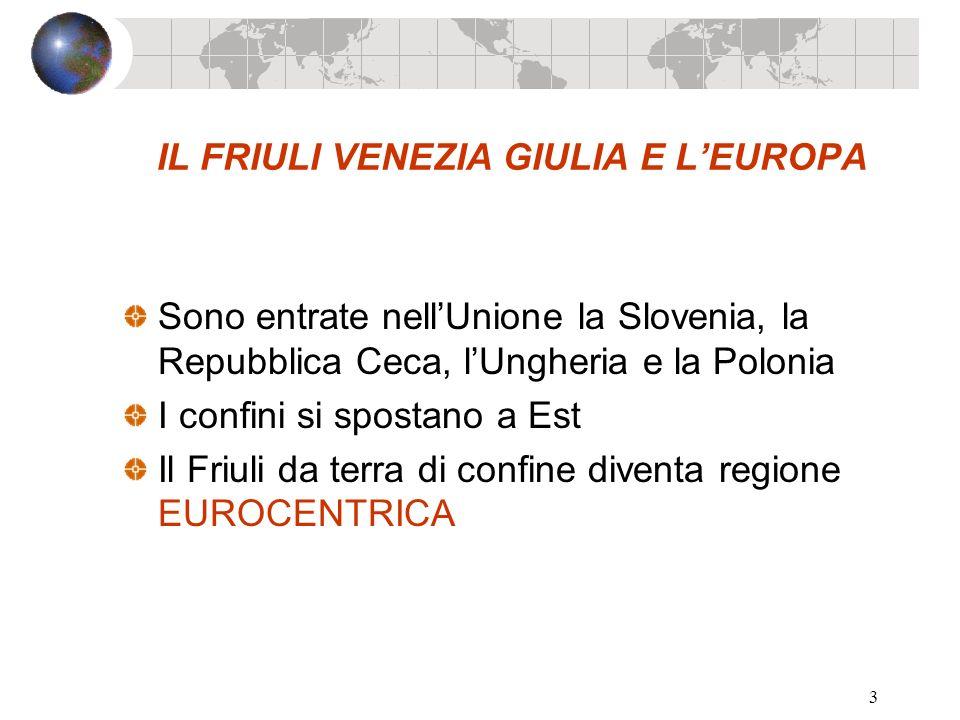 3 IL FRIULI VENEZIA GIULIA E LEUROPA Sono entrate nellUnione la Slovenia, la Repubblica Ceca, lUngheria e la Polonia I confini si spostano a Est Il Fr