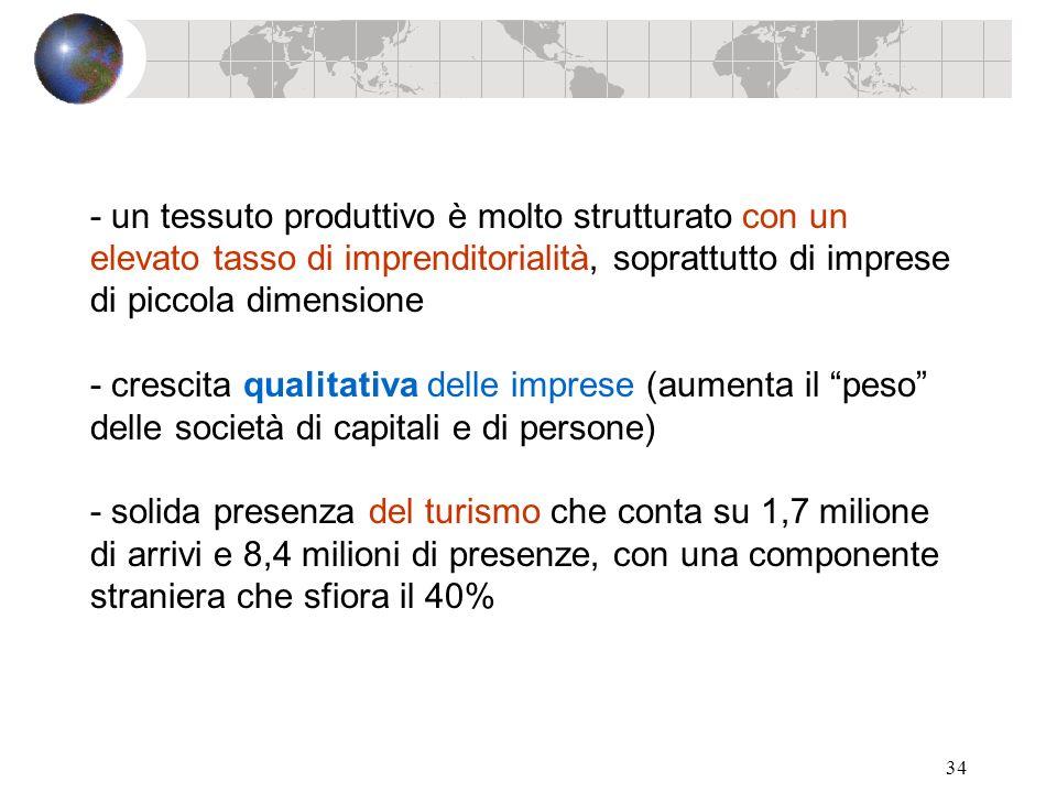 34 - un tessuto produttivo è molto strutturato con un elevato tasso di imprenditorialità, soprattutto di imprese di piccola dimensione - crescita qual