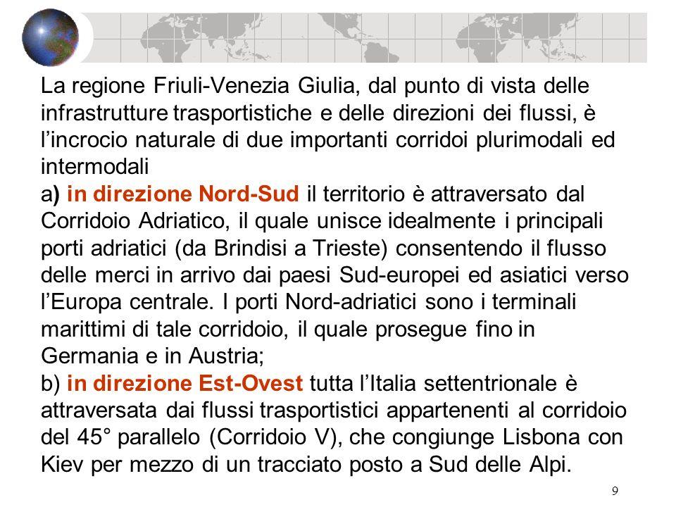 9 La regione Friuli-Venezia Giulia, dal punto di vista delle infrastrutture trasportistiche e delle direzioni dei flussi, è lincrocio naturale di due
