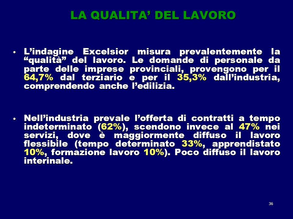 36 LA QUALITA DEL LAVORO Lindagine Excelsior misura prevalentemente la qualità del lavoro.