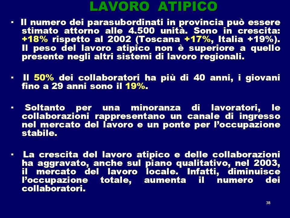 38 LAVORO ATIPICO · Il numero dei parasubordinati in provincia può essere stimato attorno alle 4.500 unità.