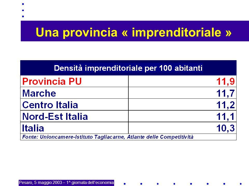 10 Una provincia « imprenditoriale » Pesaro, 5 maggio 2003 – 1^ giornata delleconomia